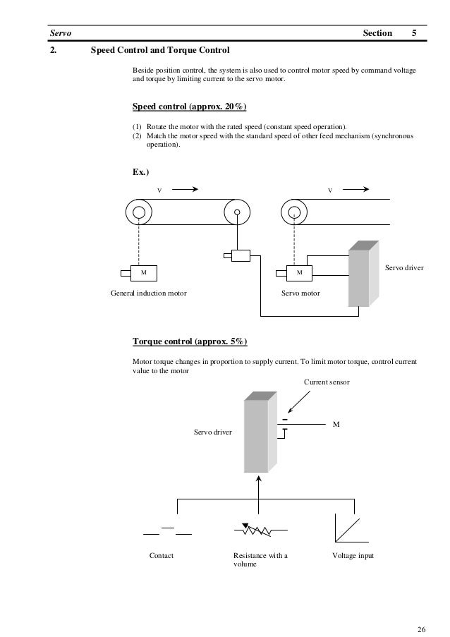 1 servo basic for Servo motor position control system
