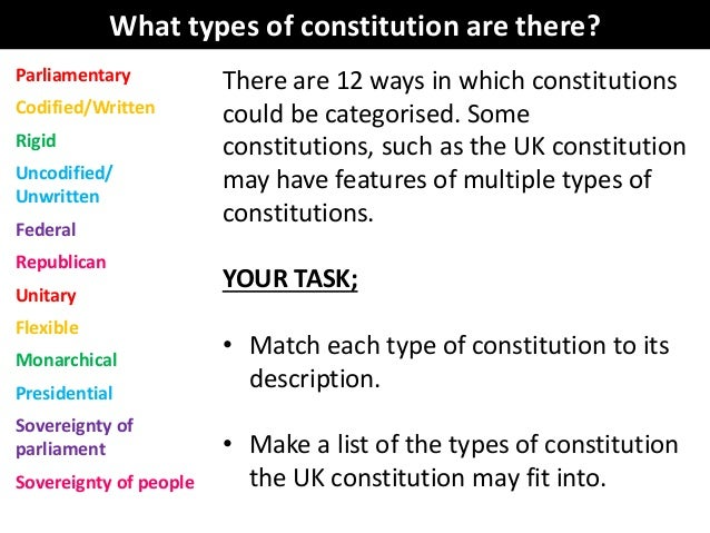 types of constitution Learn types of writs in indian constitution - habeas corpus, certiorari,  mandamus and quo-warranto.