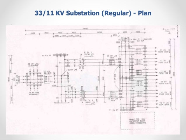 1substation Layouts on ring circuit