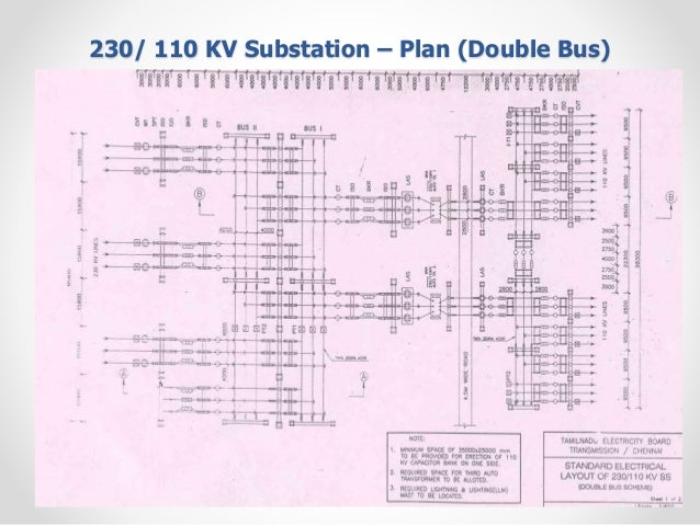 1 substation layouts