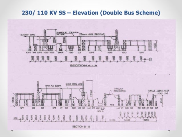 230/ 110 KV SS u2013 Elevation (Double Bus Scheme) 1 ...  sc 1 st  SlideShare : sectional clearance in switchyard - Sectionals, Sofas & Couches