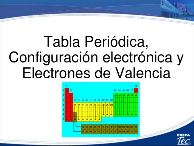 Tabla Periódica, Configuración electrónica y Electrones de Valencia