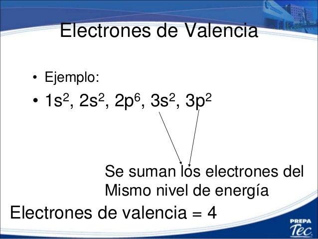 Tabla periodica configuracin electronica y electrones de valencia electrones de valencia 4 11 urtaz Image collections