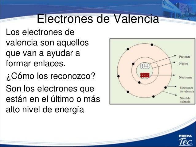 Tabla periodica configuracin electronica y electrones de valencia electrones de valencia urtaz Choice Image
