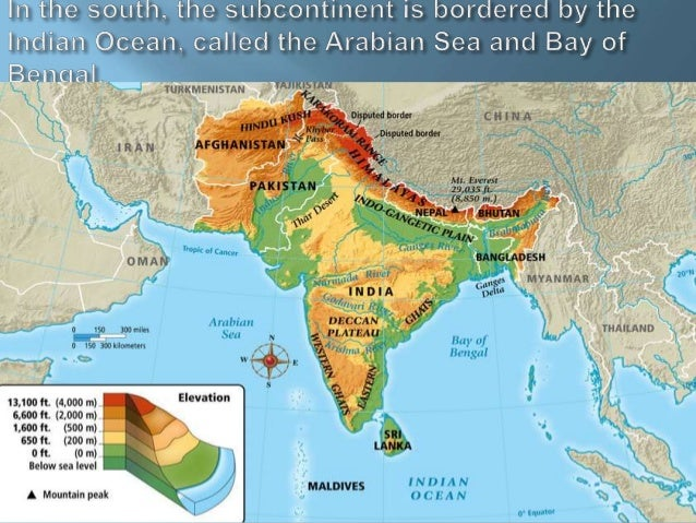 Asian Mountains Ranges