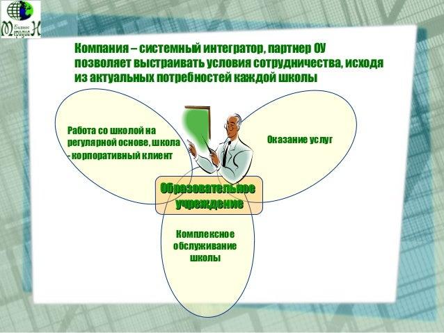 Компания – системный интегратор, партнер ОУ позволяет выстраивать условия сотрудничества, исходя из актуальных потребносте...