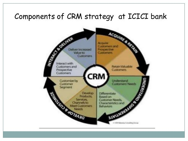 crm at icici bank Dial crm helps company's interaction with current and potential customers it uses data analysis about customers' history with a company and to improve business relationships with customers, specifically focusing on customer retention and ultimately driving sales growth one important aspect of the dial crm is that it compiles data from a range of different communication channels, including a.