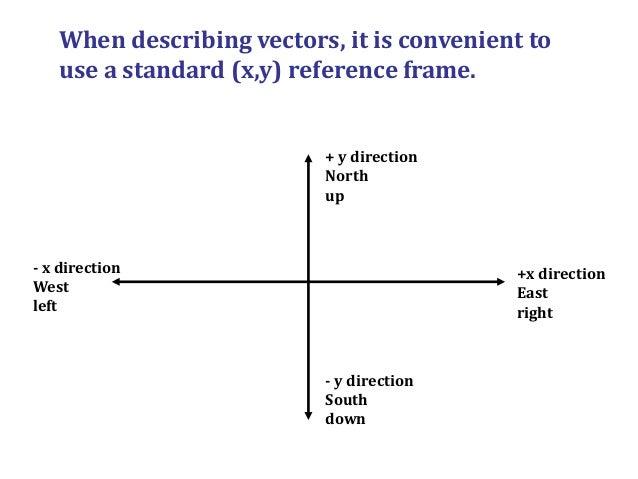 1 1 vectors
