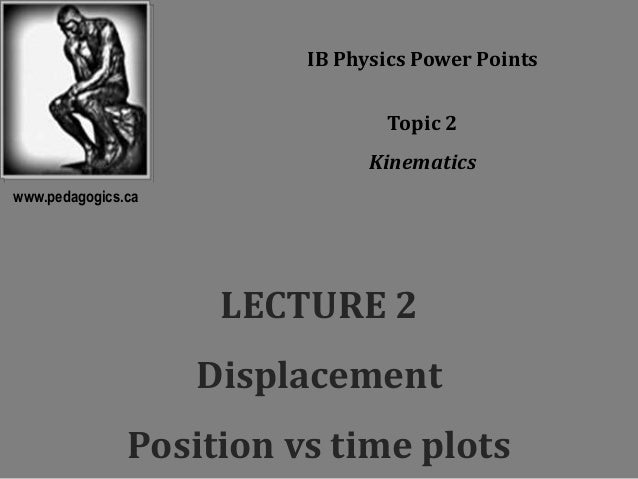 LECTURE 2 Displacement Position vs time plots IB Physics Power Points Topic 2 Kinematics www.pedagogics.ca
