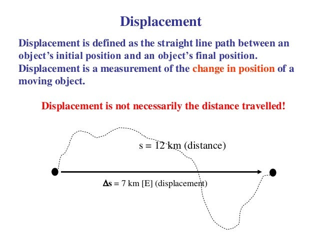 1 2 displacement and position vs time graphs