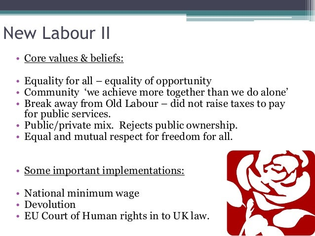1. intro to political parties ideology