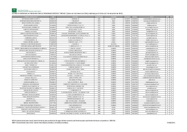 """LISTADO DE EMPRESAS AUTORIZADAS PARA EL PROGRAMA ESPECÍFICO """"PROSOL"""" (Orden de 4 de febrero de 2009, modifcada por la Orde..."""