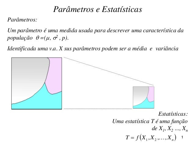 Parâmetros: Um parâmetro é uma medida usada para descrever uma característica da população  =(, 2 , p). Identificada um...