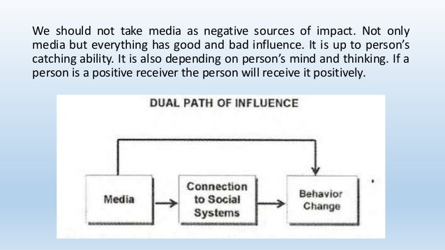 how does media impact daily lives The impact of technology on our lives  etc social media is helping us a lot in this regard  what is the impact of technology in our daily lives.