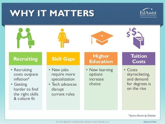 Beyond Reimbursement: Education Assistance as a Talent Management Tool