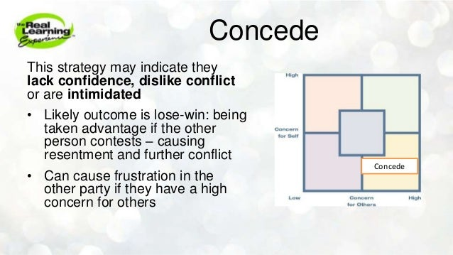 how conflict leads to disputes and the need for resolution Of disputes which have culminated in a broadly-supported series of changes in social attitudes and policies in this sense, the field's primary goal is not resolution, but rather the facilitation of social learning conflict scale conflicts occur along the full spectrum of human interactions (from small-scale interpersonal disagreements to global.