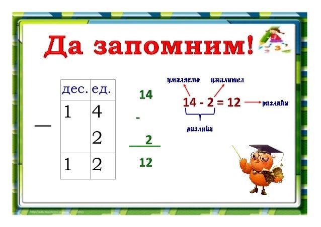 Д дес. ед. 1 4 2 1 2