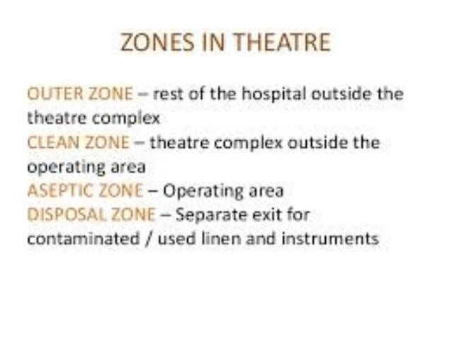 1 Operation Theatre