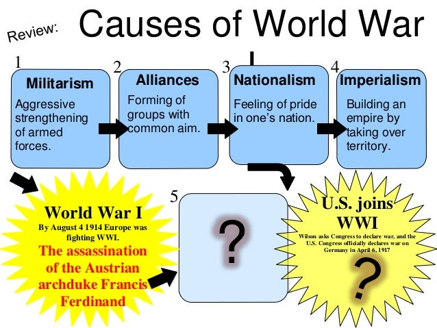 causes of ww1 quizlet