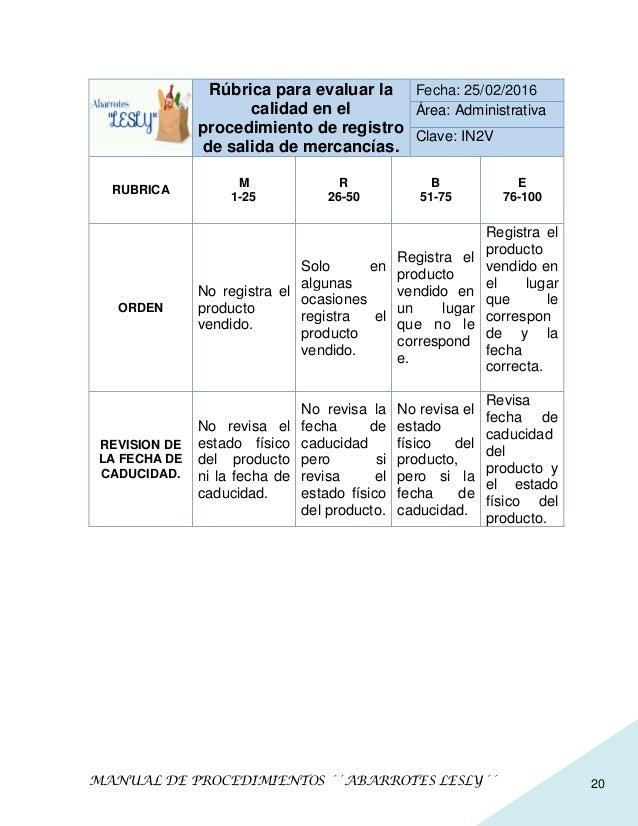 DE PROCEDIMIENTOS EDUCACIÓN ESPECIAL