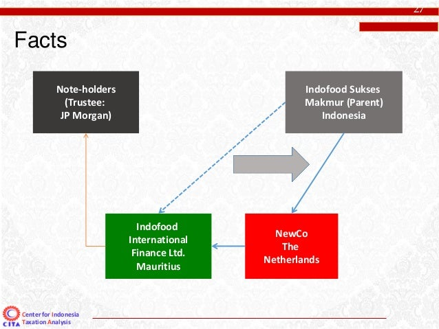 Beneficial ownership in taxation its dynamics and challenges indofood case 26 27 ccuart Gallery