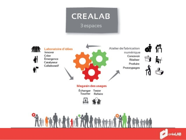 Créalab - Grand Angoulême Slide 3