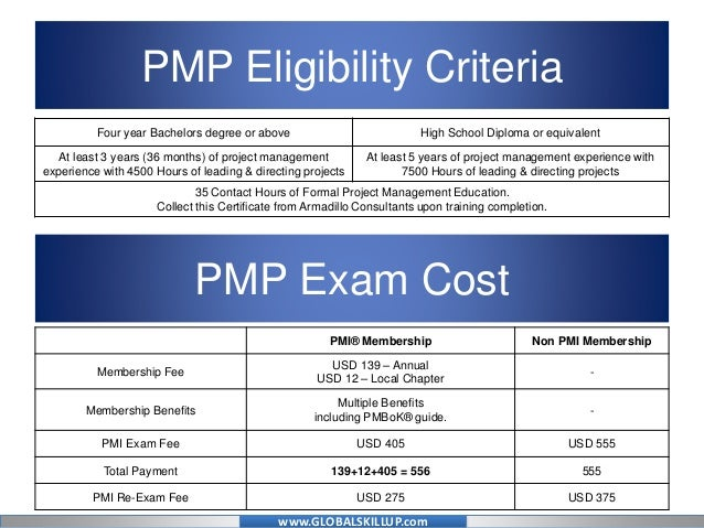 Online Pmp Training Material For Pmp Exam Manual Guide