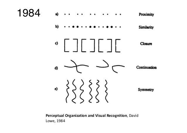視訊訊號處理與深度學習應用