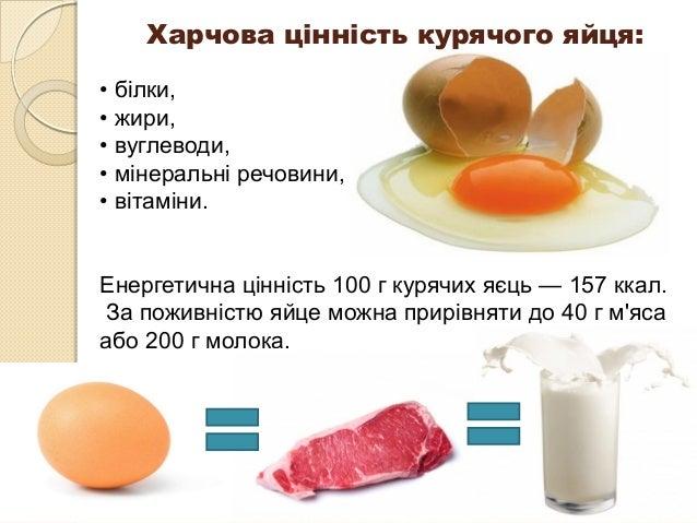 кулін хар ка страв з яєць (1)