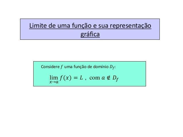 Limite de uma função e sua representação gráfica lim 𝑥→𝑎 𝑓(𝑥) = 𝐿 Considere 𝑓 uma função de domínio 𝐷𝑓: , com 𝑎 ∉ 𝐷𝑓