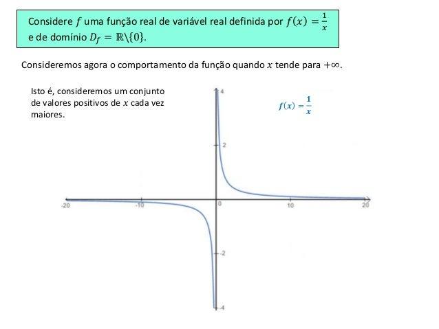 Considere 𝑓 uma função real de variável real definida por 𝑓 𝑥 = 1 𝑥 e de domínio 𝐷𝑓 = ℝ 0 . 𝒇 𝒙 = 𝟏 𝒙 Consideremos agora o...