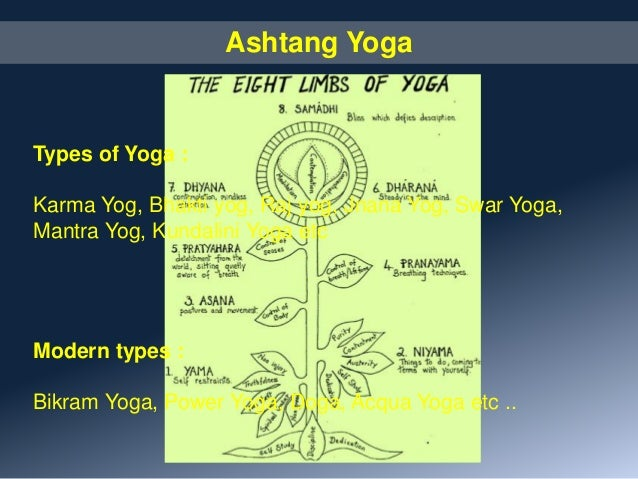 an introduction to the history of yoga The patanjali yoga sutras are completely dedicated to the knowledge of yoga which still is the strongest influencer of most modern forms of yoga it is an ancient philosophy that enlightens one in the knowledge of yoga, its origin, and the ultimate purpose.