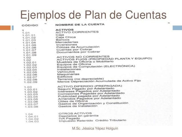 Cuadro De Cuentas Del Plan General De Contabilidad En