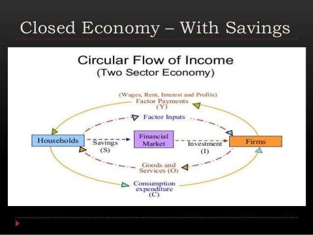 1 circular flow of income closed economy with savings ccuart Choice Image
