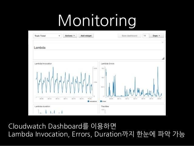 Monitoring Cloudwatch Dashboard를 이용하면 Lambda Invocation, Errors, Duration까지 한눈에 파악 가능