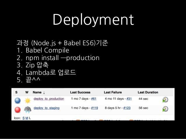 Deployment 과정 (Node.js + Babel ES6)기준 1. Babel Compile 2. npm install —production 3. Zip 압축 4. Lambda로 업로드 5. 끝^^ => 쉽고 간단...
