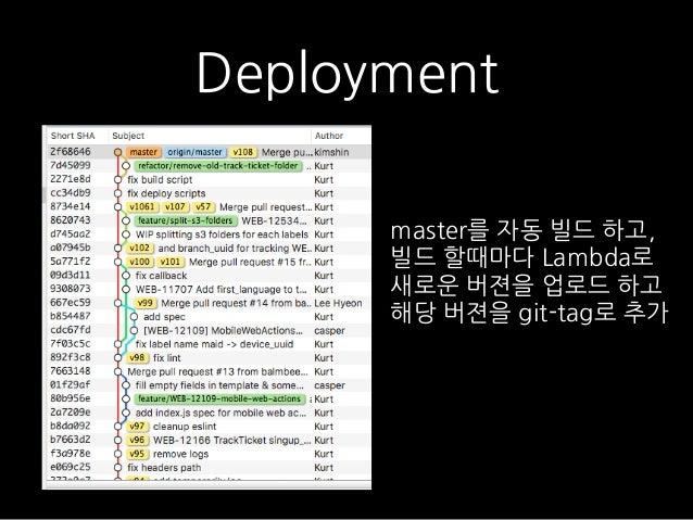 Deployment master를 자동 빌드 하고, 빌드 할때마다 Lambda로 새로운 버젼을 업로드 하고 해당 버젼을 git-tag로 추가