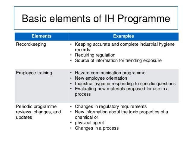 basic principles of industrial hygiene