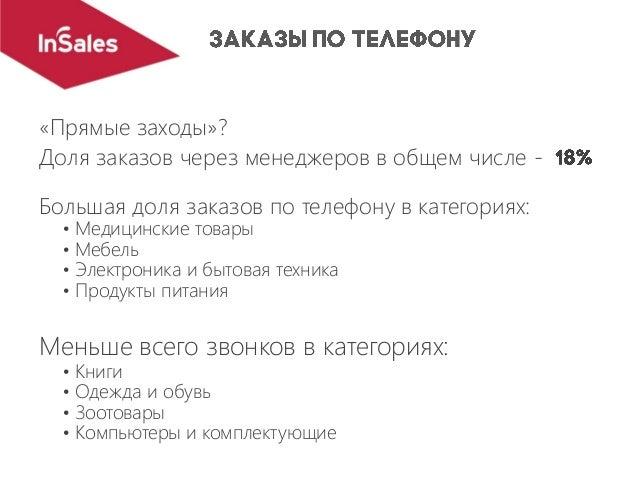 Тимофей Горшков, InSales Slide 3