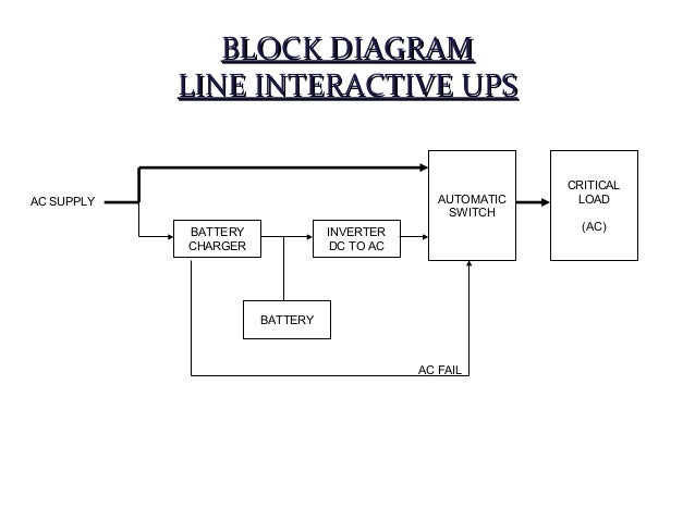 Ups block diagramblock diagram ccuart Image collections