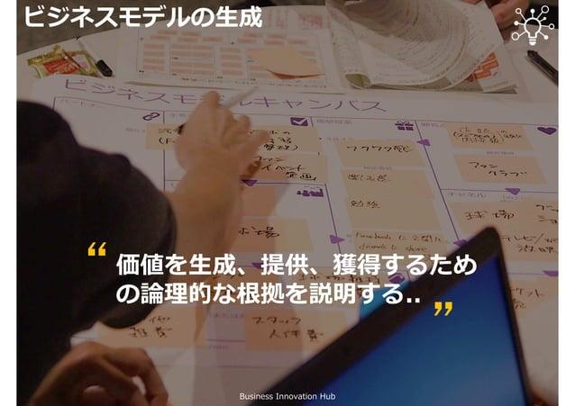 """ビジネスモデルの生成 Business Innovation Hub 価値を生成、提供、獲得するため の論理的な根拠を説明する.. """" """""""