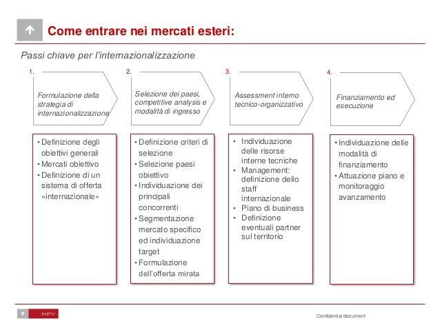 Confidential document Come entrare nei mercati esteri: Passi chiave per l'internazionalizzazione Formulazione della strate...