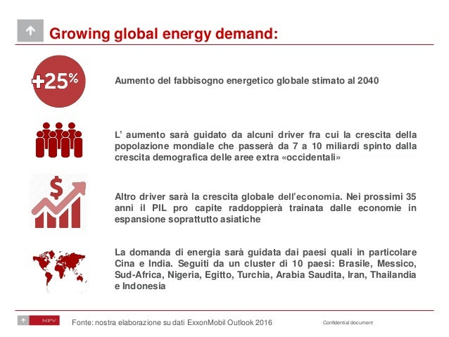 Confidential document Growing global energy demand: Aumento del fabbisogno energetico globale stimato al 2040 L' aumento s...