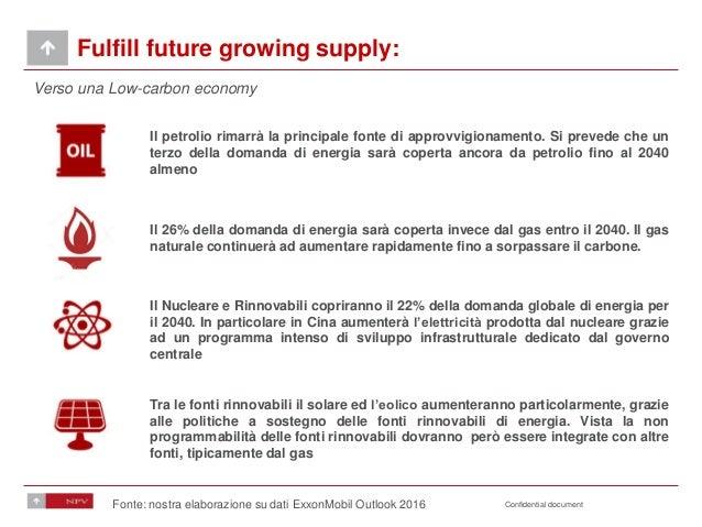 Confidential document Fulfill future growing supply: Verso una Low-carbon economy Il petrolio rimarrà la principale fonte ...