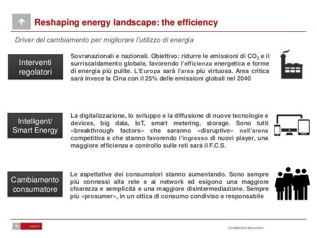 Confidential document Reshaping energy landscape: the efficiency Driver del cambiamento per migliorare l'utilizzo di energ...