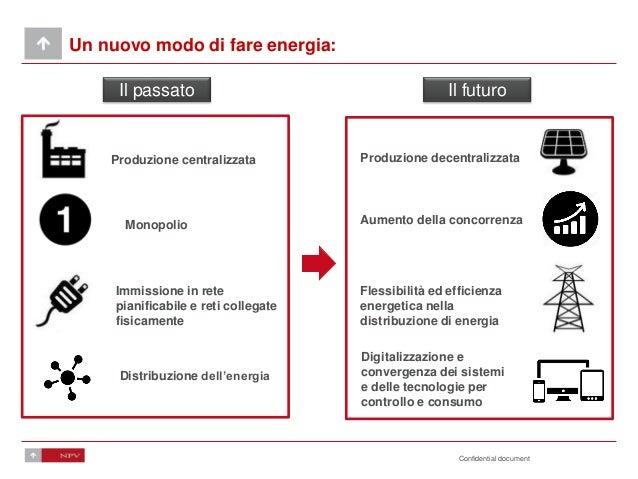 Confidential document Un nuovo modo di fare energia: Il passato Il futuro Produzione centralizzata Monopolio Immissione in...