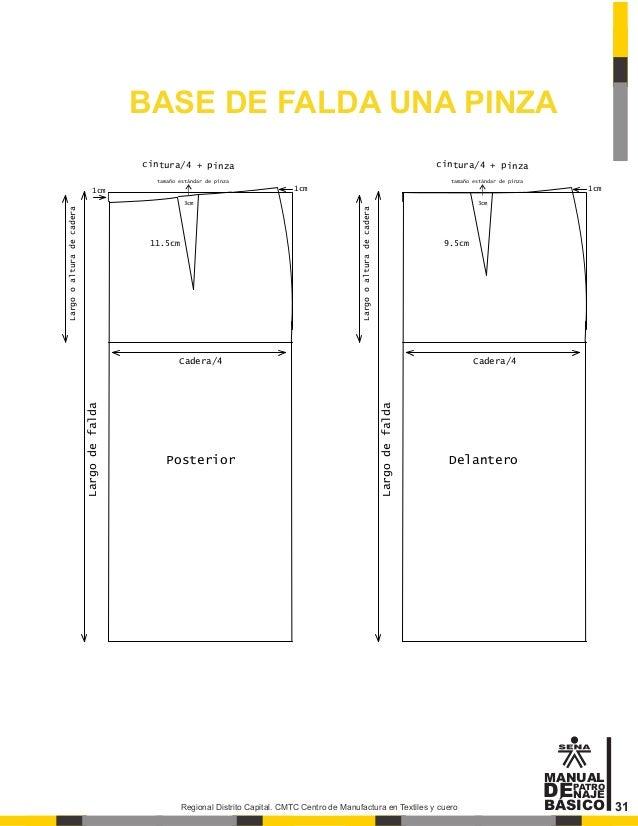 73b2a2587 1. manual de patrones basicos e interpretación de diseños