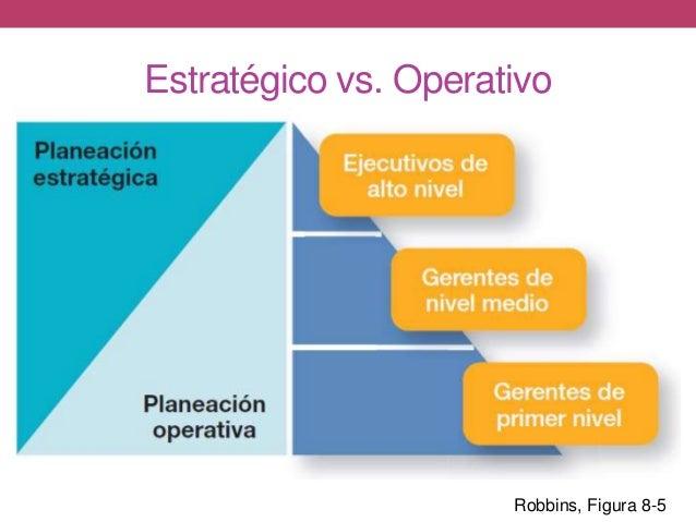 Estratégico vs. Operativo Robbins, Figura 8-5