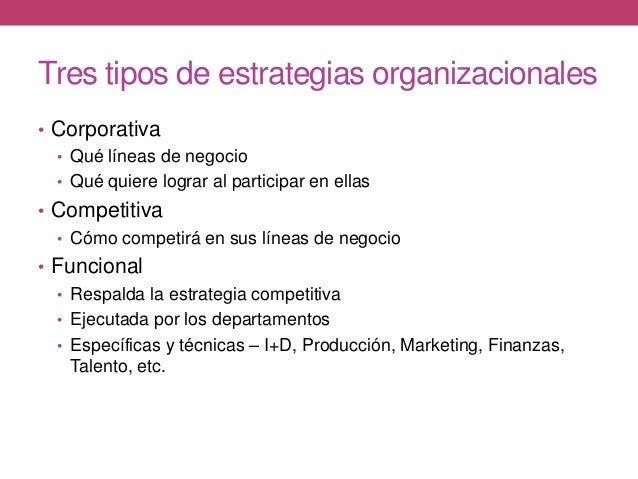 Tres tipos de estrategias organizacionales • Corporativa • Qué líneas de negocio • Qué quiere lograr al participar en ella...
