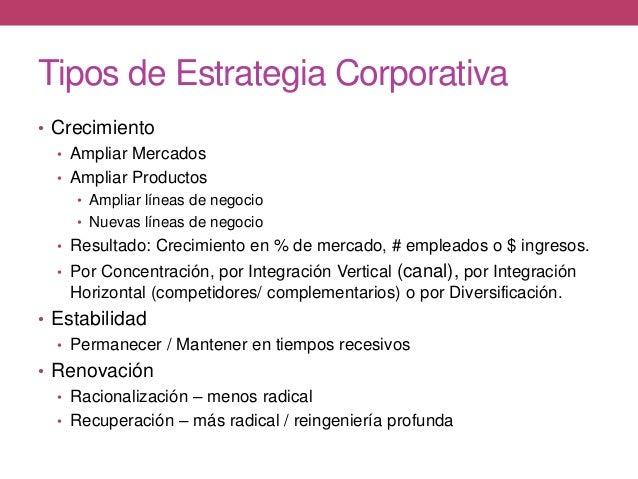 Tipos de Estrategia Corporativa • Crecimiento • Ampliar Mercados • Ampliar Productos • Ampliar líneas de negocio • Nuevas ...